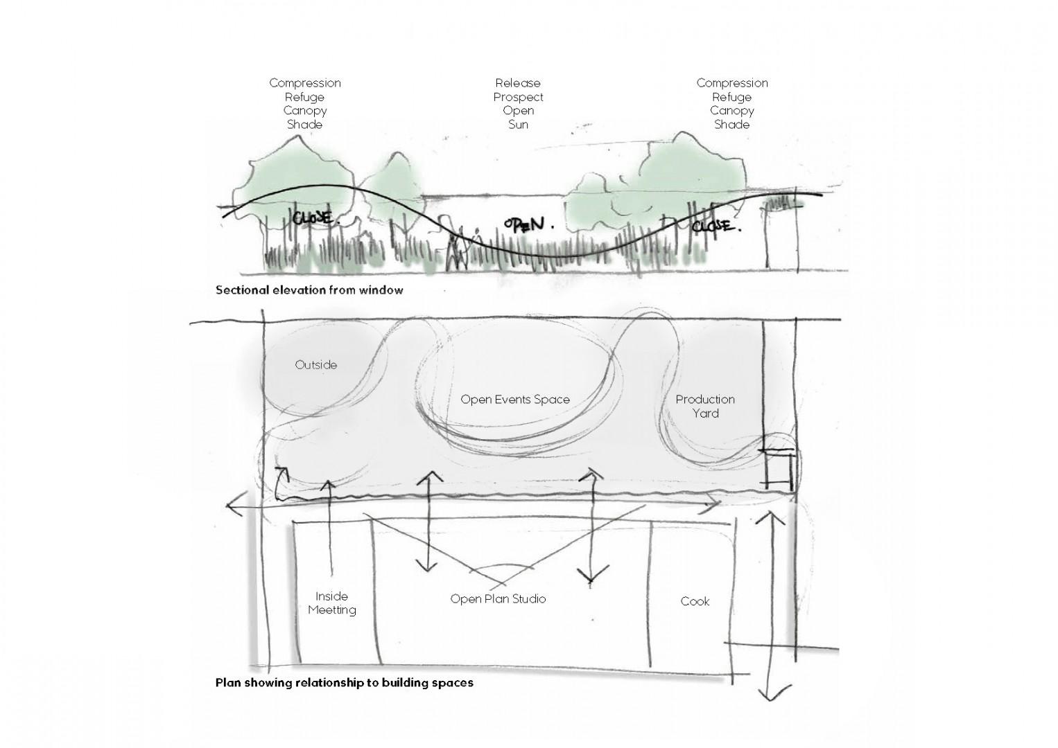 160728 Oasis  amp  FF Garden Sketch Design Page 04 copy